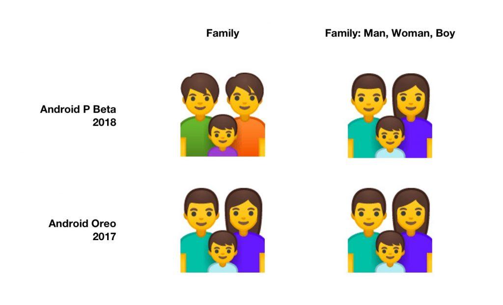 Genderneutrale-emoji-Android
